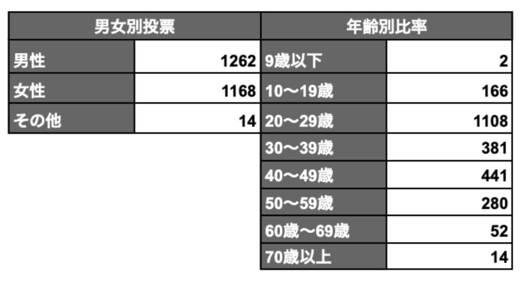 スクリーンショット 2020-07-10 15.07.50