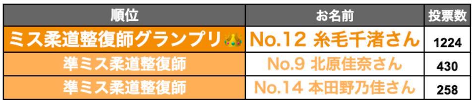 スクリーンショット 2020-07-11 12.54.50